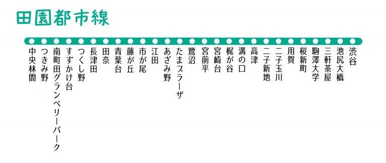 【東急電鉄田園都市線】地盤災害ドクターの「災害低リスク」推しステーション