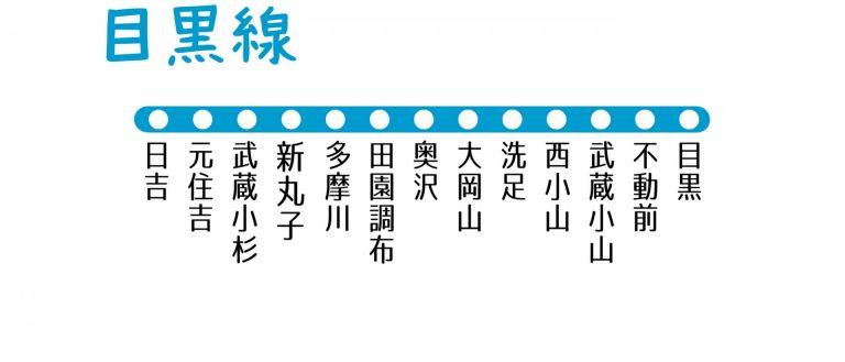 【東急電鉄目黒線】地盤災害ドクターの「災害低リスク」推しステーション