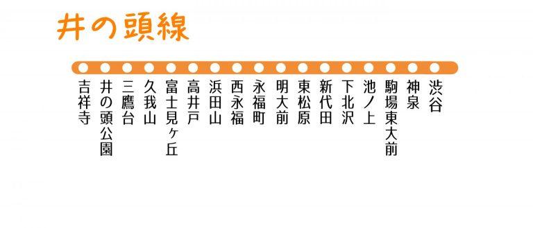 【京王電鉄井の頭線】地盤災害ドクターの「災害低リスク」推しステーション