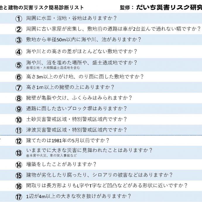 【東日本大震災から10年】敷地と建物の災害リスク簡易診断リスト