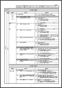 現況検査チェックシート_マンション3