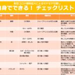【新型コロナの影響】新築戸建住宅引渡し後のその『モヤモヤ』、チェックリストで吹っ切ろう!