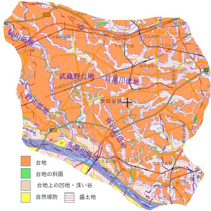 世田谷区の地形の特徴